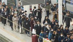 .中国三千人旅游团赴韩游因新型肺炎取消.