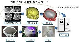 .Research institute embarks on standardization of AI-based prosthetics manufacturing procedure.