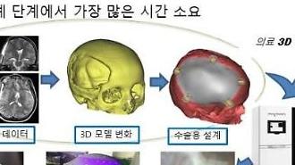 Viện nghiên cứu Hàn Quốc bắt đầu tiêu chuẩn hóa quy trình sản xuất khung xương giả dựa trên AI