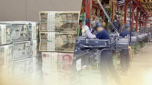 2019年韩国日均外汇交易量创新高