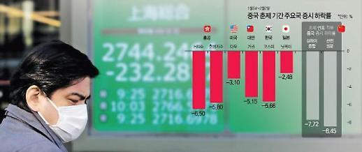 """中国股市时隔10天开盘暴跌8% 440万亿韩元市值""""蒸发"""""""