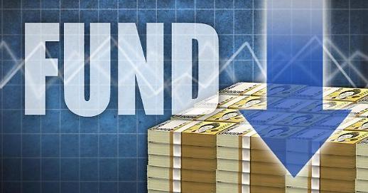 新冠疫情影响投资心理 韩国股票型基金净流出2万亿韩元