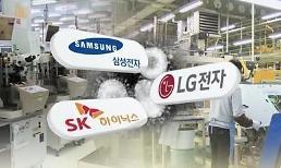 .韩企大部分中国工厂复工 少数仍在与各地政府协议中.