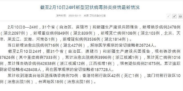[신종코로나]중국 누적 사망자 1000명 추월...코로나 쇼크