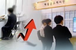 .韩1月就业人口同比增56.8万人.