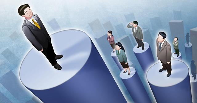韩国上班族平均跳槽2.5次 赴海外工作热情最高