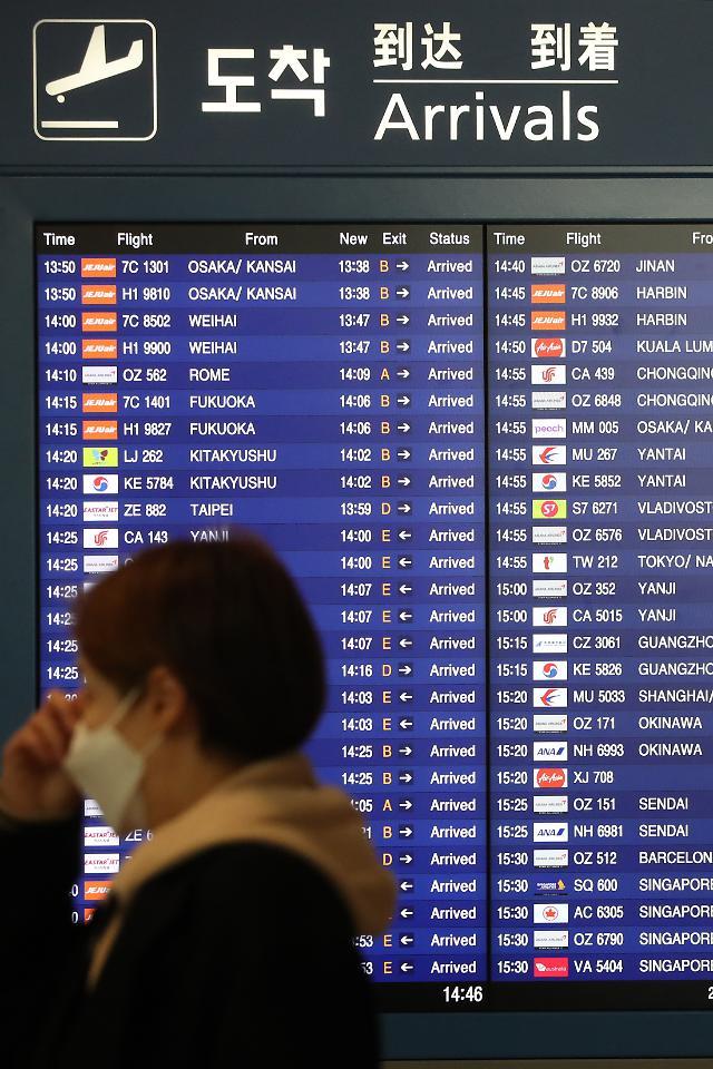 [코로나19] 정부, 직격탄 맞은 항공분야에 긴급 피해지원