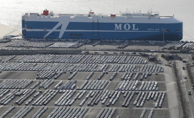 韩国2019年汽车产量排名全球第七