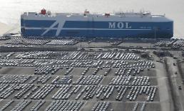 .韩国2019年汽车产量排名全球第七.