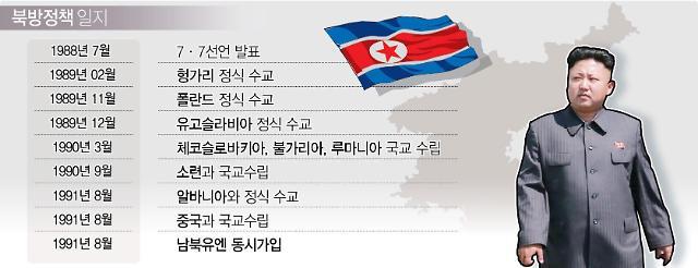 [한반도 新경제지도] ②한·러 수교 30년...기회의 땅 북방외교 현주소 어디