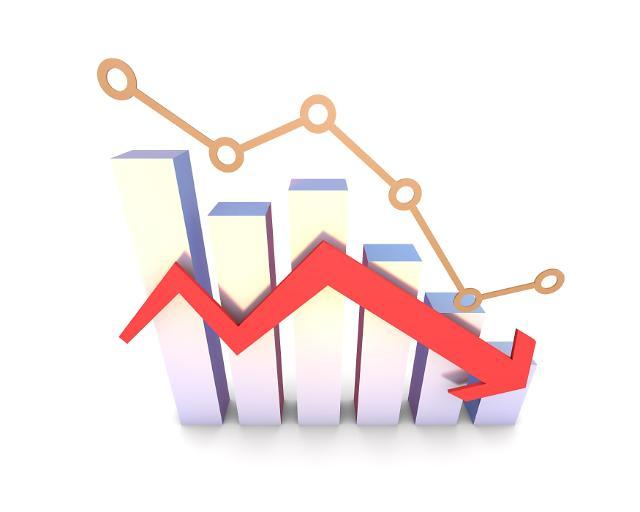 은행주, 라임사태 직격탄…두달새 21% 급락