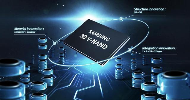 去年Q4全球NAND闪存市场营收环比增长8.5% 三星市场份额居首