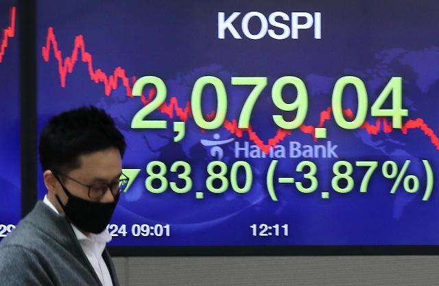 코로나 쇼크에 주저앉은 금융시장… 증시회복 '긍정적' 환율은 '1200선' 전망
