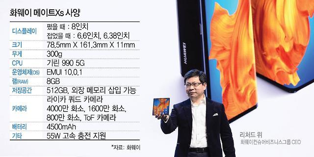 """화웨이 새 폴더블폰 '메이트Xs' 공개... """"삼성 '갤Z플립' 한판 붙자"""""""
