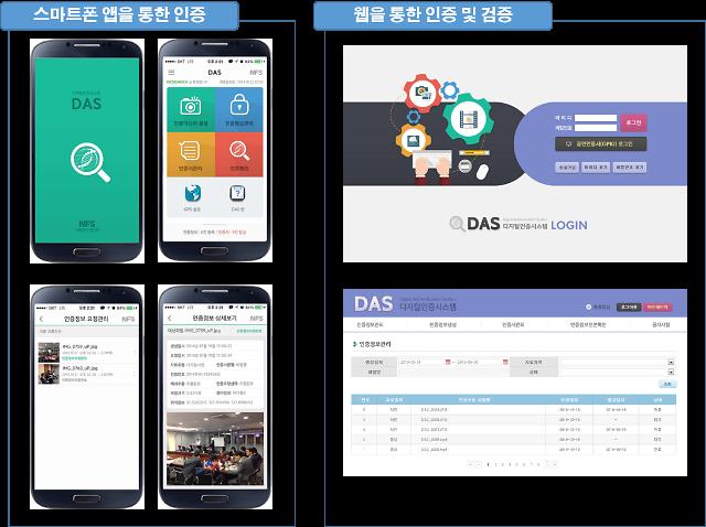 경기도 특사경, 디지털 인증 서비스 도입...수사 증거물 '실시간 증명'