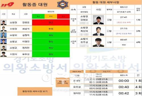 의왕소방, 소방대원 안전 '현장활동대원 모니터링 시스템' 개발