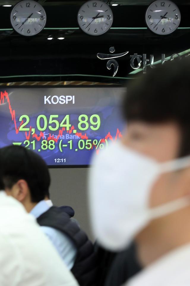 [마감] 코스피 2050대 후퇴… 외국인 4거래일 연속 순매도