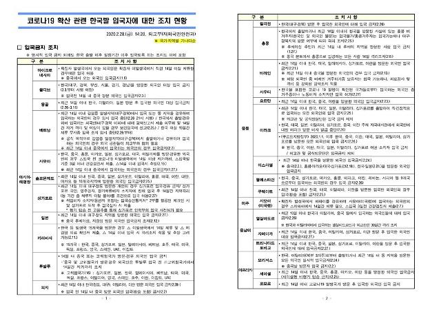 [코로나19] 이태호 2차관, 동남아 11개국 주한대사 면담…韓입국제한 조치 유감 표명