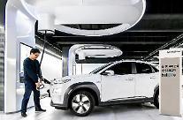 現代自、「バッテリー一生保証」など電気自動車顧客ケアプログラム「beliEVe」運営