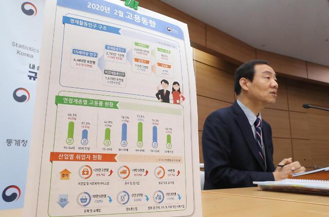 2月韩国就业人口同比增49.2万人 失业率4.1%