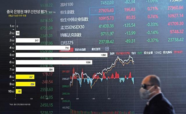 [중국증시] 코로나19 공포에…싸도 외면받는 은행株