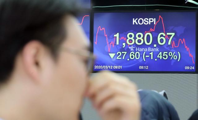 韩国KOSPI指数期货触发临时停牌 系2011年来首次