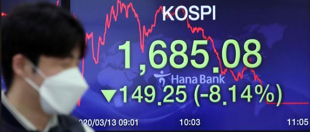 韩国两大股指开盘暴跌股市暂停交易