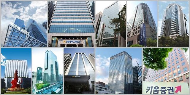统计:韩国证券公司去年净利润同比增长18%