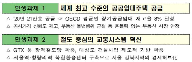 """국토부도 강변북로 지하화?...""""서울시 계획과는 다른 사업"""""""