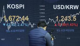 .韩国放宽银行远期外汇头寸限制.