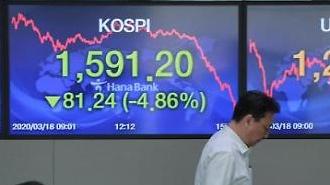 KOSPI 1600 sụp đổ...  Người nước ngoài bán trong 31 ngày liên tiếp
