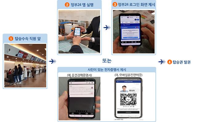 20일부터 국내선 항공기 승객, 스마트폰으로 신분확인 가능