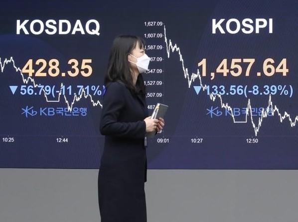 KOSPI指数跌破1500点大关 再度触发熔断保护机制