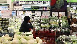 コロナ19で消費不振・・・2月の生産者物価は0.3%下落