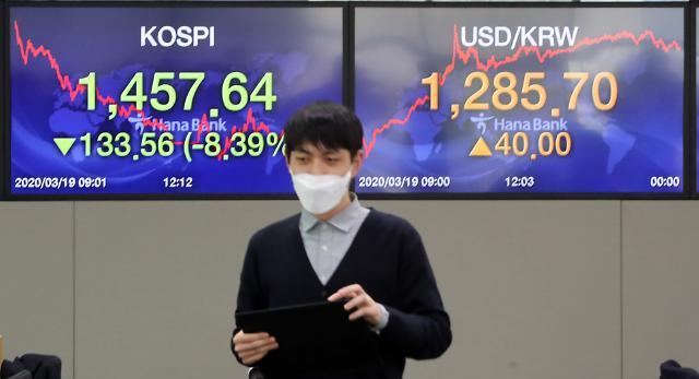 [주간전망대] 국내 금융시장, 美 달러 유동성 공급 정책에 좌우