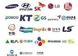 .调查:疫情致韩百家上市公司市值总额蒸发三分之一.