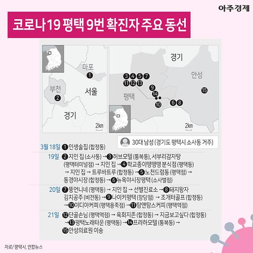 제주 코로나19 다섯 번째 확진자 발생… 목포 거주 노부부도 확진 판정