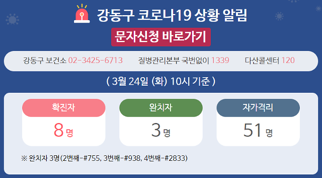 [코로나19] 강동구, 래미안강동팰리스 거주 확진자 동선 공개(전문)