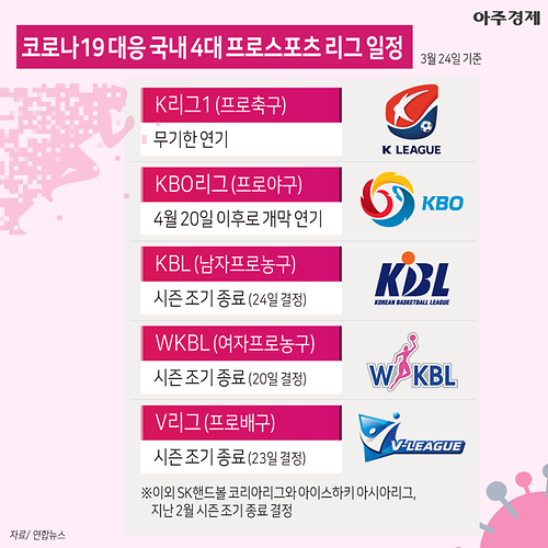 용인 처인구 코로나19 확진자 발생… 동선은?