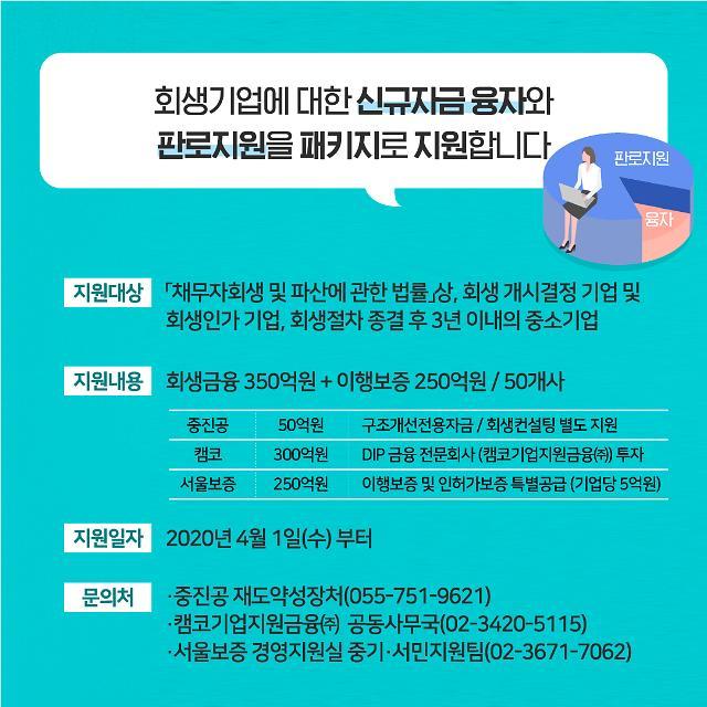 [아주 쉬운 뉴스 Q&A] 코로나19·경기부진으로 법인회생신청↑…정부, 패키지 지원