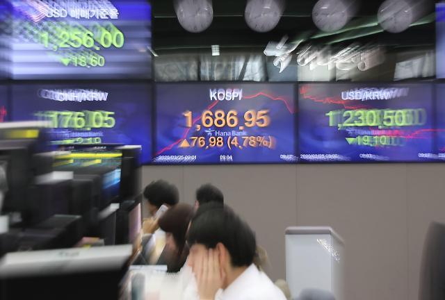 新冠疫情致多家大型韩企一季度营业利润预期遭下调