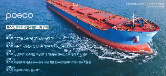포스코, 3전4기 물류업 도전…해운업계 지각변동 예고