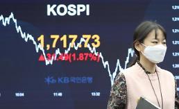 コスピ、1.9%上昇・・・1700台回復