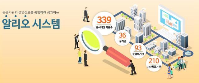 서울대병원·원주대치과병원 등 4곳 공시 불성실 공공기관 지정