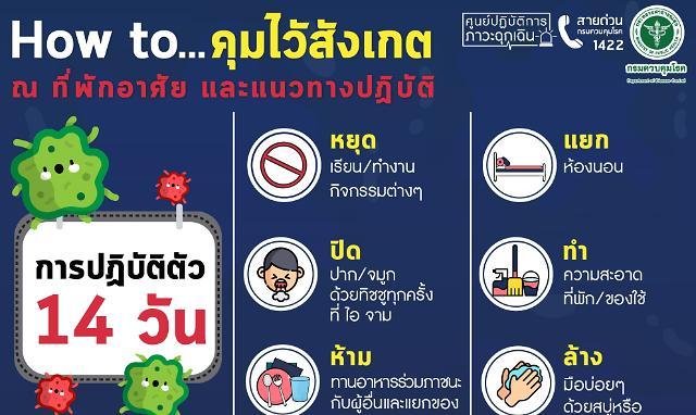 [NNA] 태국 136명 신규 확진, 2명 사망... 누적확진 1524명, 누적사망자 9명