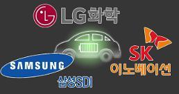 .新能源政策出新规 韩国动力电池厂商面多重挑战.