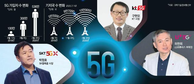[5G 상용화 1년] 코로나19가 5G 실감 콘텐츠 시대 앞당긴다
