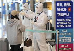 .韩国新增86例新冠确诊病例 累计总数首次破万.