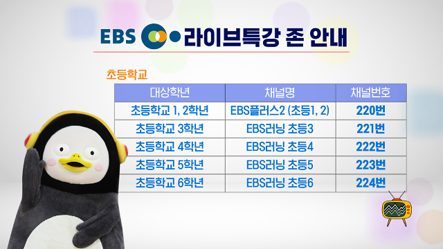 KT스카이라이프, EBS라이브특강 방송 송출