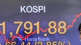 KOSPI tăng 3% với dự đoán sớm vượt qua ·dòng 1919